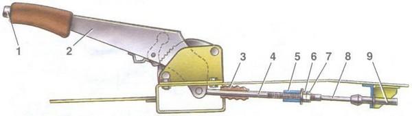 Привод стояночной тормозной