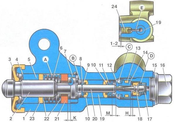 Регулятор давления тормозов