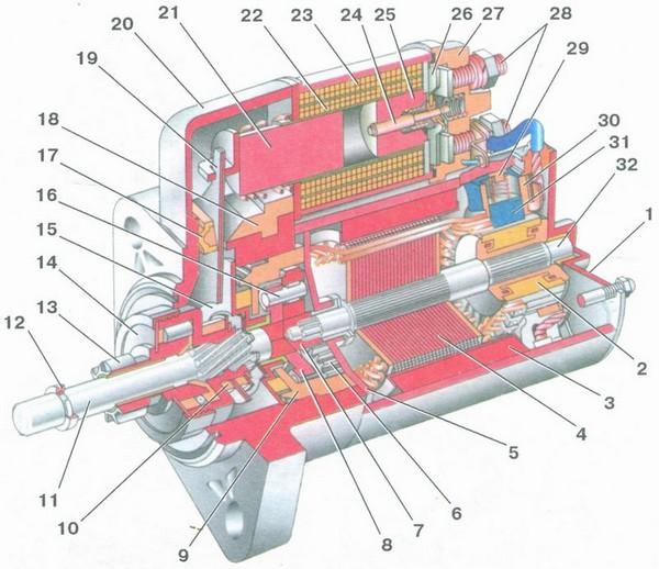 Стартер 5712.3708 - автомобили