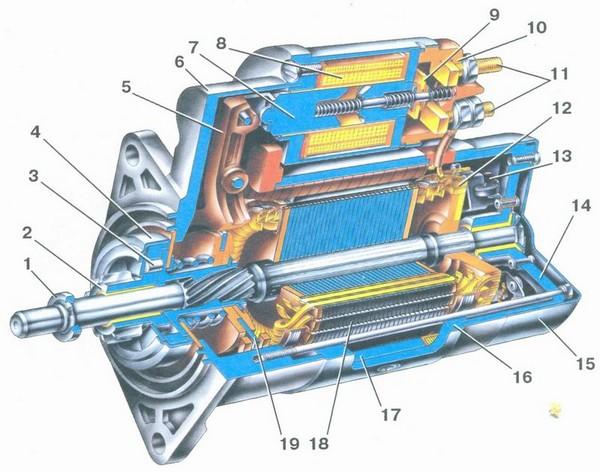 Стартер 29.3708 - автомобили