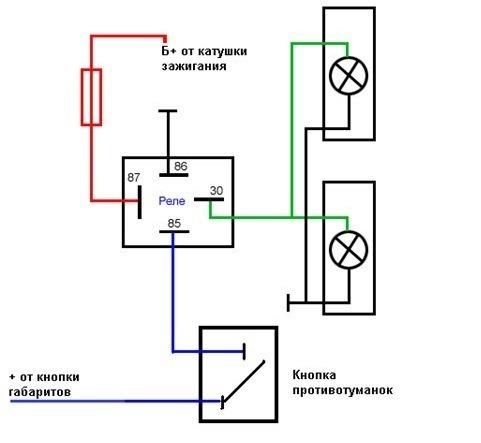 Схема для подключения противотуманных фар шевроле нива