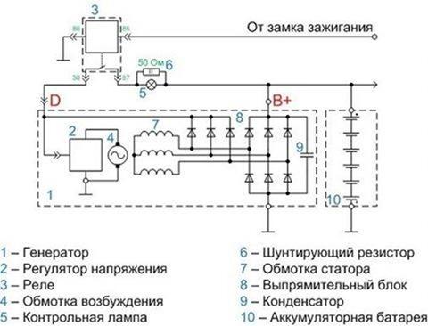 Схема генератора уаза
