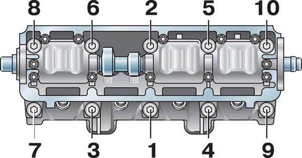 Фото №22 - протяжка головки двигателя ВАЗ 2110