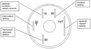 Ваз-2121 схема замка зажигания