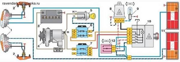 Установка аварийной сигнализации в ВАЗ 2101