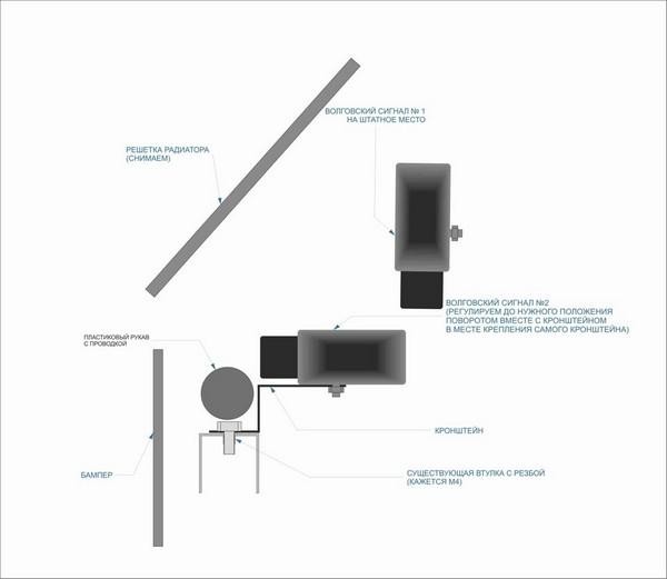 схема подключения волговских сигналов на ваз 2110