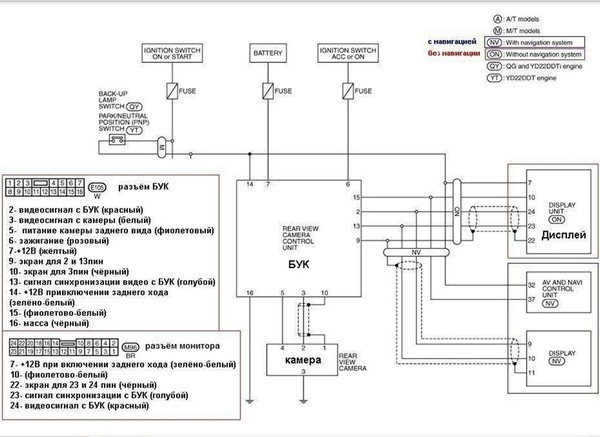 Подробнее: Подключение камеры заднего вида к цветному монитору от тино V10 для Nissan Almera N16
